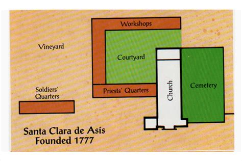 mission santa clara de asis floor plan mission santa clara de asis floor plan index of missions