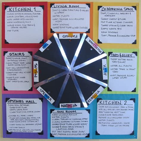 chore wheel template pin by angie on for the home