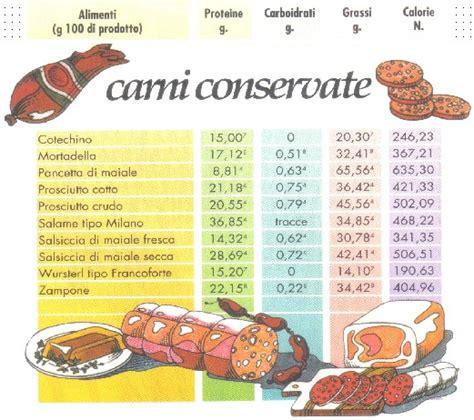 valori nutrizionali degli alimenti valori nutrizionali degli alimenti completo atletica