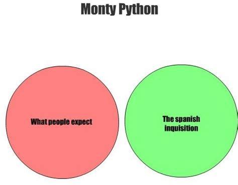monty python witch venn diagram inquisition