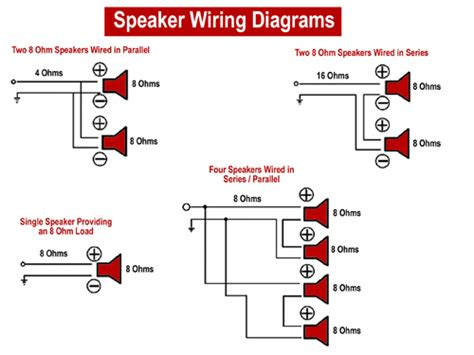 speaker wiring diagram series and parallel speaker get