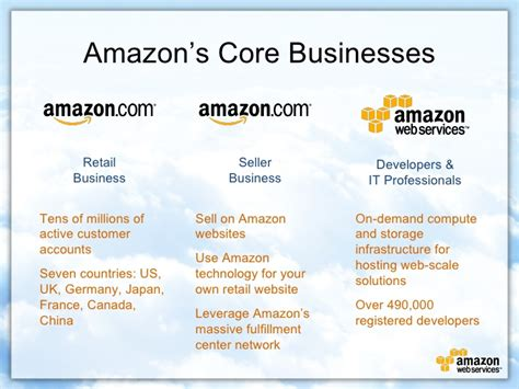 amazon business wtia cloud computing series part ii scaling into the