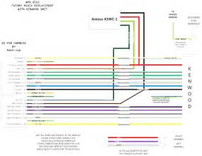 pioneer car audio wiring diagram a pioneer tuner wiring diagram for stereo wiring