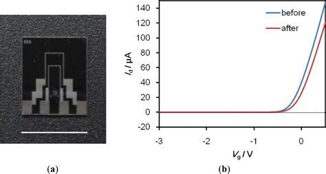 transistor effect materials free text field effect transistor biosensor using antigen binding fragment