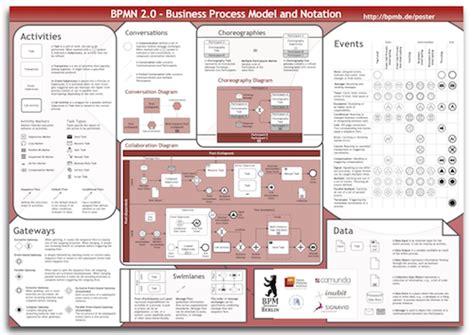 bpmn diagram pdf my jobsuche 2014