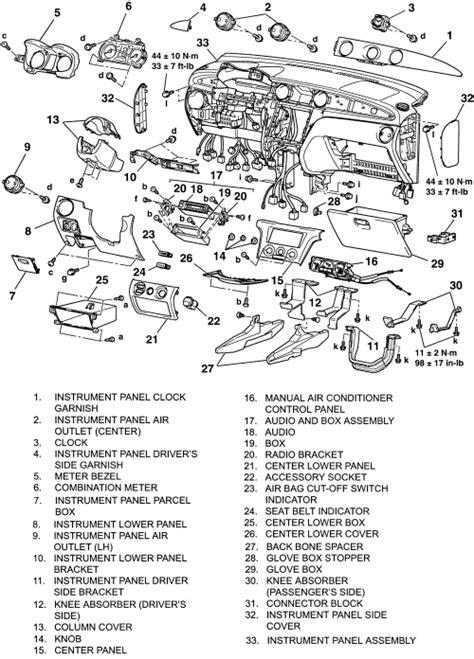 auto manual repair 2009 mitsubishi outlander engine control repair guides interior instrument panel pad and dashboard autozone com