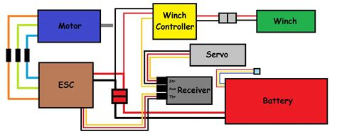 spektrum servo motor wiring diagram futaba receiver