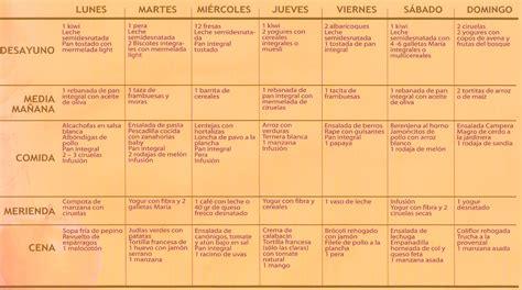 Dieta Detox 3 Dias Menu by Dieta Para Adelgazar Plan De Un Mes Bienvenido Al