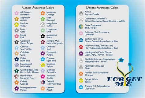 color meanings chart cancer colors and meanings chart pictures to pin on
