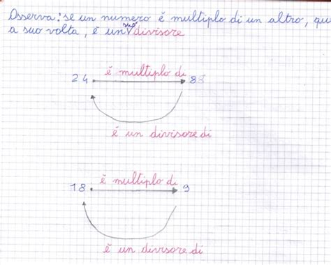 tavola dei multipli didattica matematica scuola primaria multipli divisori