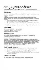 Resume Templates For Graduate School by Resume Template High School Graduate Sles Of Resumes