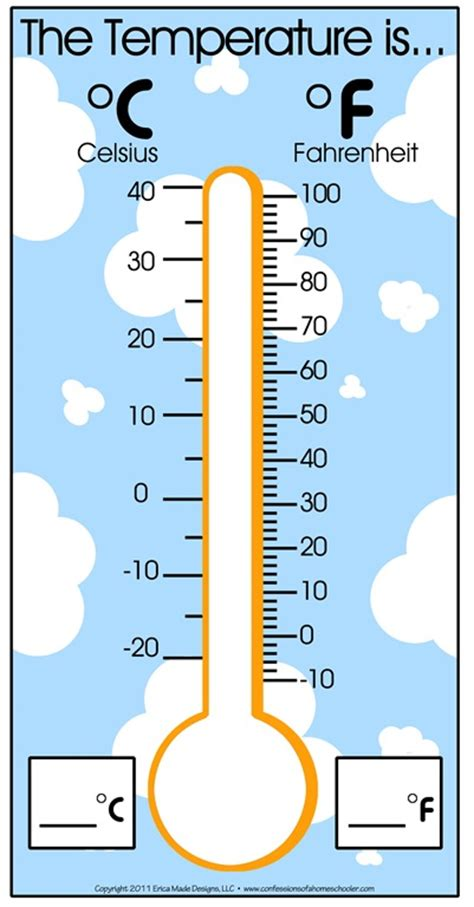 9 Best Images Of Blank Thermometer Chart Templates Printable Blank Thermometer Fundraising Printable Thermometer Chart