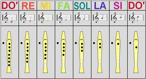 recogedor de notas dos la flauta dulce en primaria