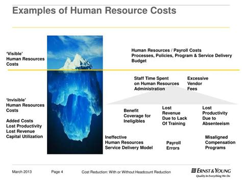 ppt cost reduction with or without headcount reduction powerpoint presentation id 6527511