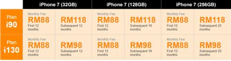 own an iphone 7 at rm88 month with u mobile s upackage soyacincau