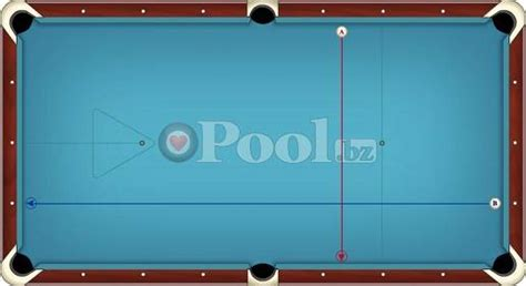 how do i figure space needed for a pooltable