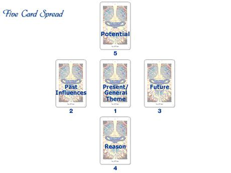 general layout meaning how to do a 5 card tarot reading tarot prophet