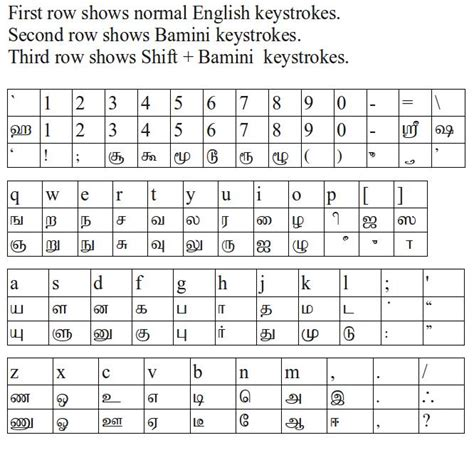 bamini keyboard layout free download vanavil tamil font keyboard layout rachael edwards