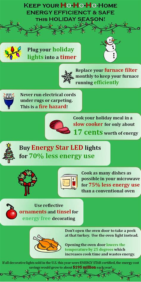 oed holiday efficiency safety tips