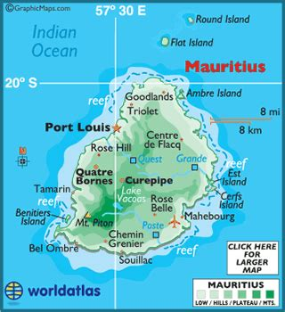 geography of mauritius, landforms world atlas