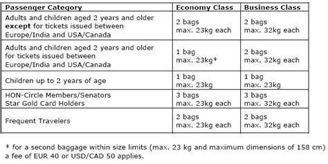 baggage allowance united international united airlines international checked baggage restrictions