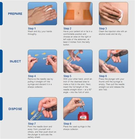 17 Best ideas about Heparin Injection on Pinterest ... Lovenox In Pregnancy
