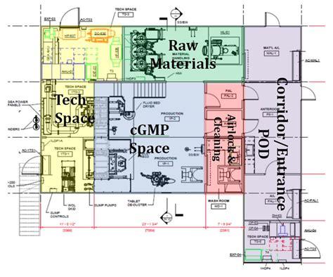 layout of building in cgmp meet pfizer 2016 foya winner for equipment innovation