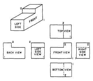 multi view analysis    angle orthographic projection geometry   orthographic