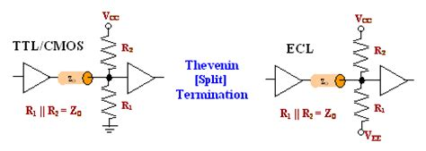 termination resistor reflection calculations for pwb trace termination and reflection values