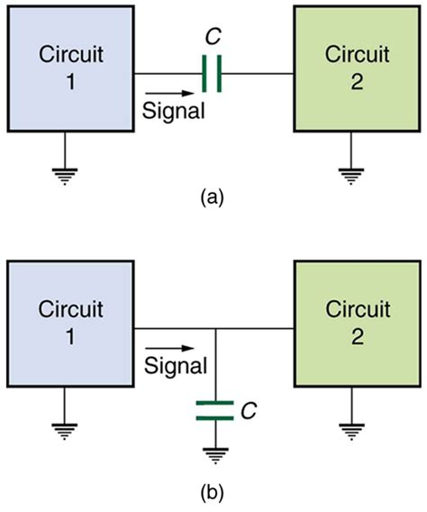 filter circuit using capacitor and inductor reactance inductive and capacitive 183 physics