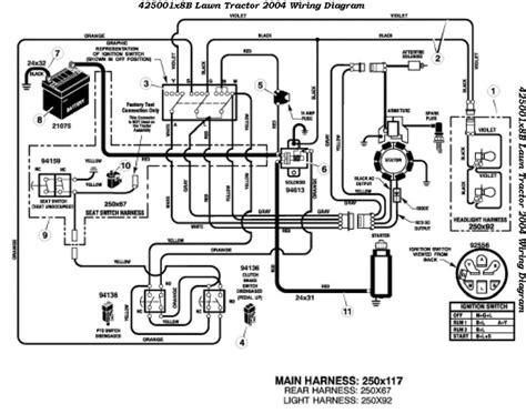 craftsman model 917 mower wiring diagram free