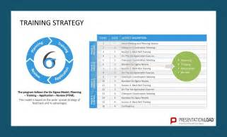 training strategy six sigma powerpoint templates http