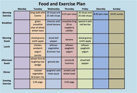 diet and exercise routines
