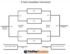Winner And Loser Bracket Template by 8 Team Consolation Tournament Bracket Printable