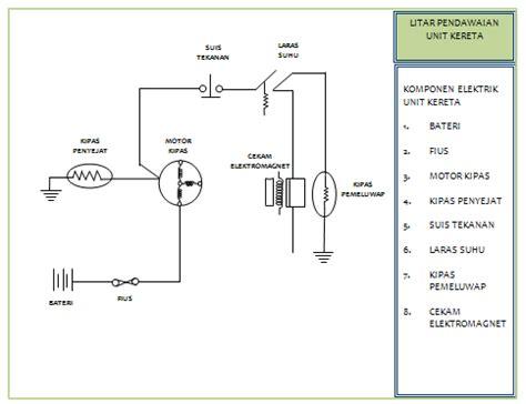 diagram wiring aircond kereta wiring diagram
