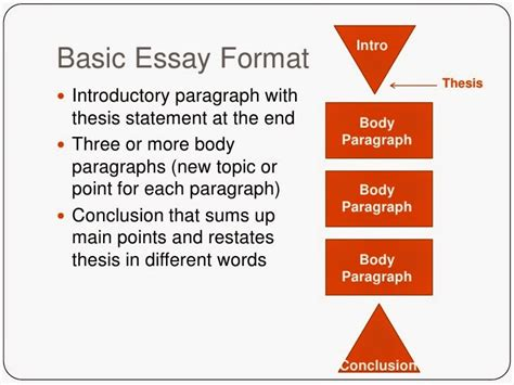 Structure Of A Compare And Contrast Essay by Step By Step To Essay Writing March 2015
