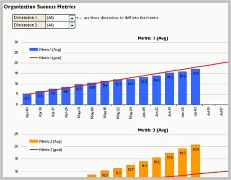 performance metric template 5 for successful success metrics juice analytics
