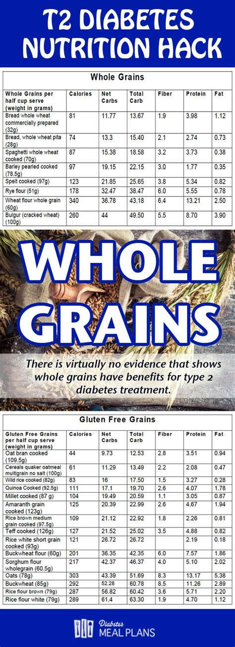 type 2 diabetes whole grains 10 best images about installation for