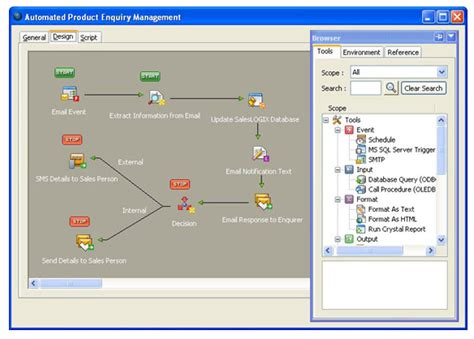 interactive workflow delivering the untapped capabilities of your crm application