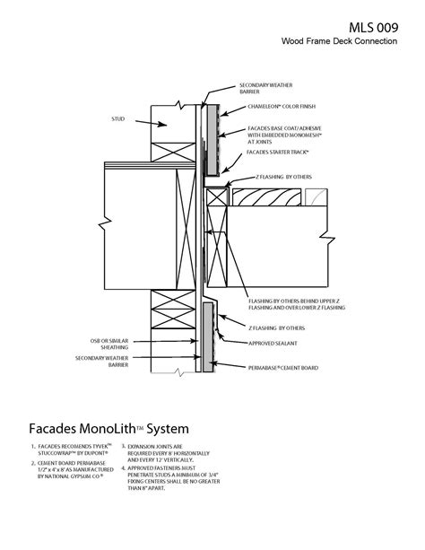 Eifs Wall Section by Stucco Exterior Wall Framing Details Pictures To Pin On Thepinsta