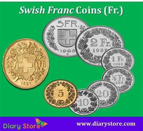currency chf swiss franc currency chf switzerland currency franc