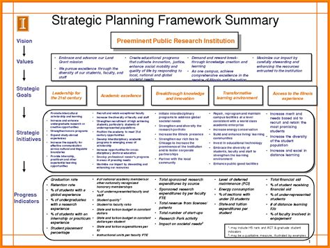 strategic plan template 10 strategic planning template excel officeaz