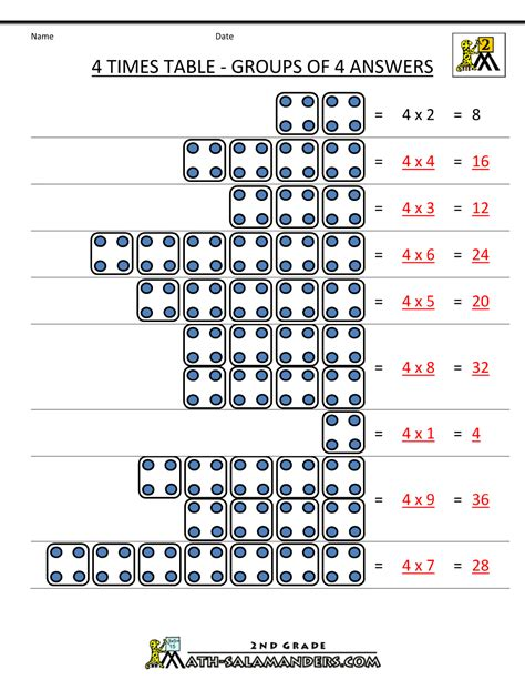 Four Times Tables by 4 Times Table