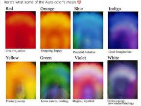 meaning of aura colors aura colors meanings color psychology