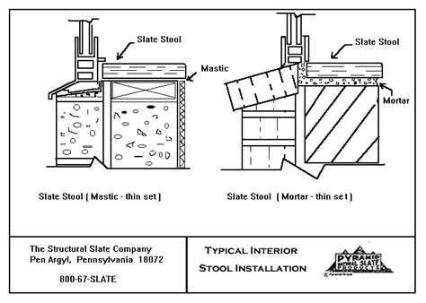 Bow Window Construction Detail window stools structural slate company