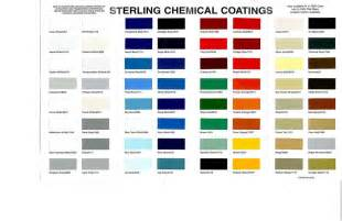 sterling color image gallery sterling color
