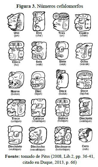imagenes aztecas con su significado algunas consideraciones sobre los numerales mayas some
