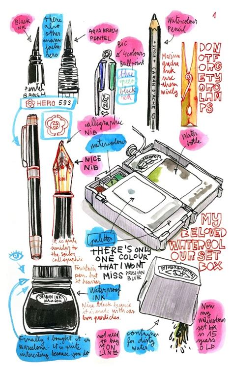 5 Drawing Materials by Tools Of Swasky Parka Blogs