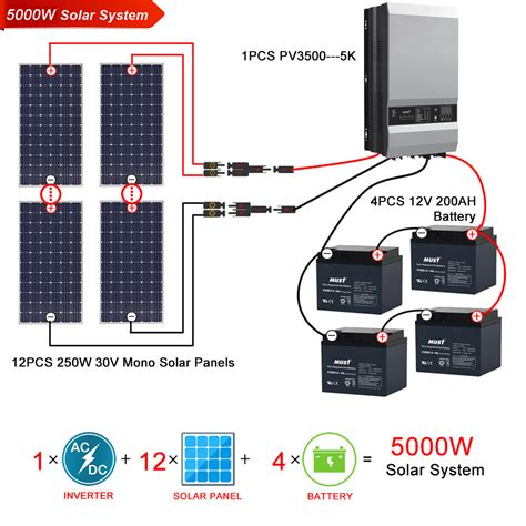 solar powered system solar power system 5kw solar power system must energy