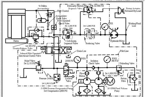 chapter 5: pneumatic and hydraulic systems | hydraulics